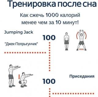 Сколько калорий сжигается при физических нагрузках (таблицы)