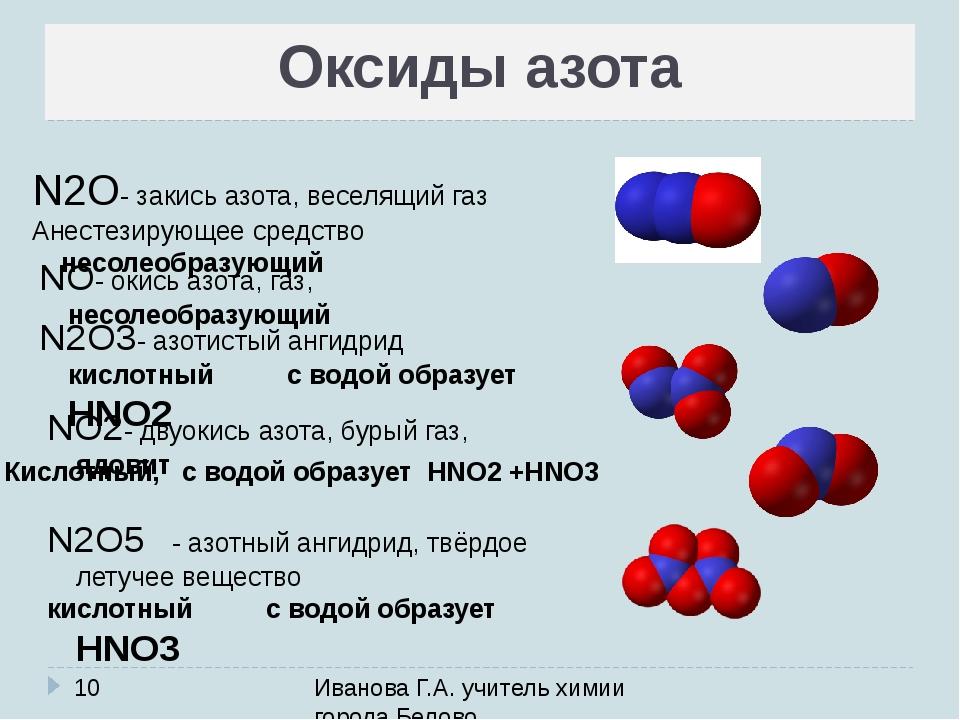 Окись азота: 20 способов повысить уровень no естественным путем.
