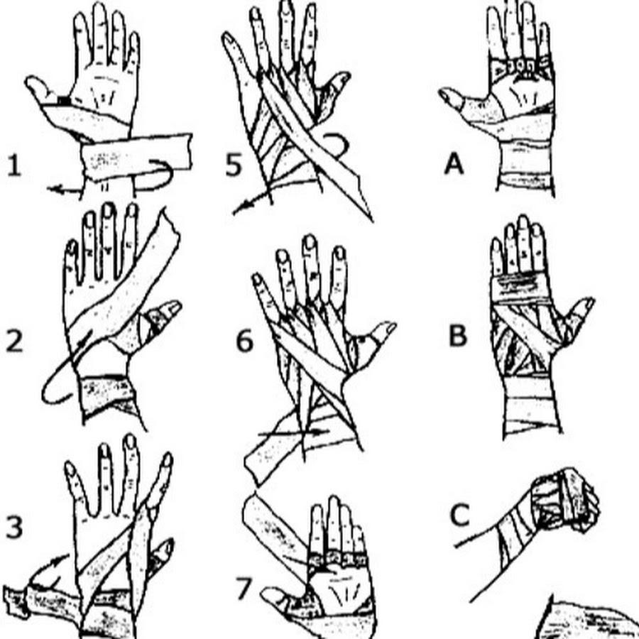 Как правильно завязывать бинты для бокса: наматывать, мотать