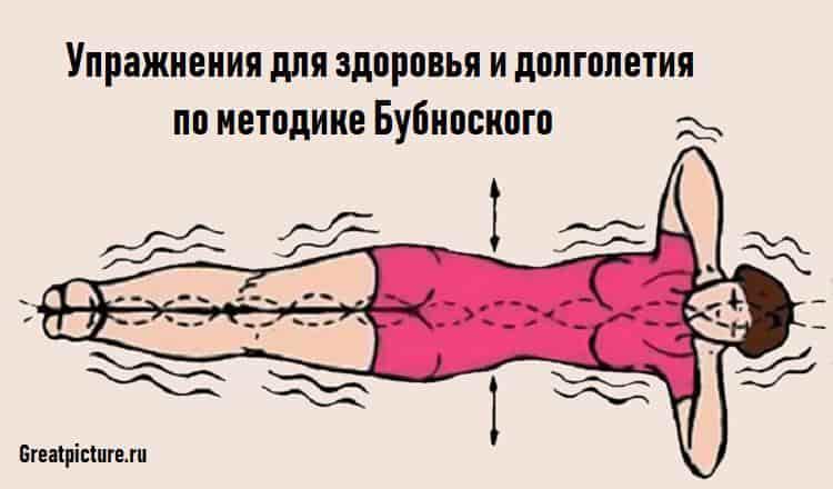 Упражнение рыбка для позвоночника — система ниши