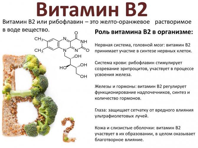 Для чего нужны уколы витамина в12 и как его правильно колоть?