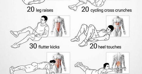 Мышцы кора — центр управления тела