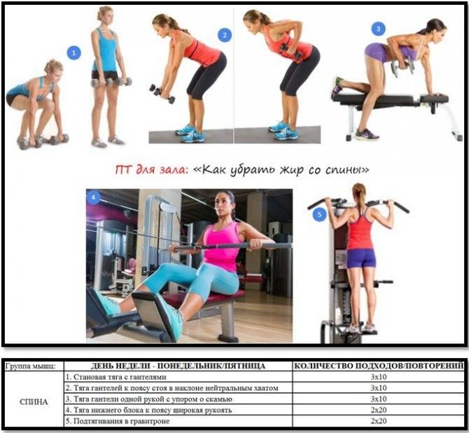 Как убрать жир с рук и плеч в домашних условиях - упражнения