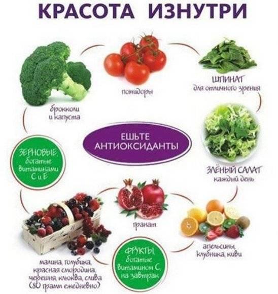 Антиоксиданты: польза, вред и лучшие источники для организма