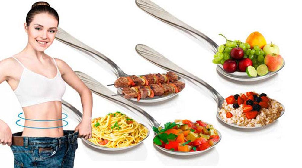 Можно ли похудеть, если не есть после 6? результаты и отзывы