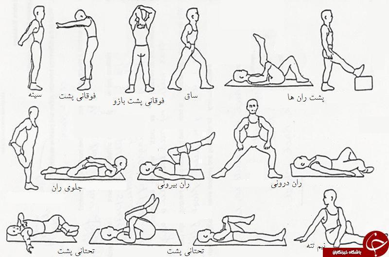 Заминка после тренировки – почему это важно для мышц?