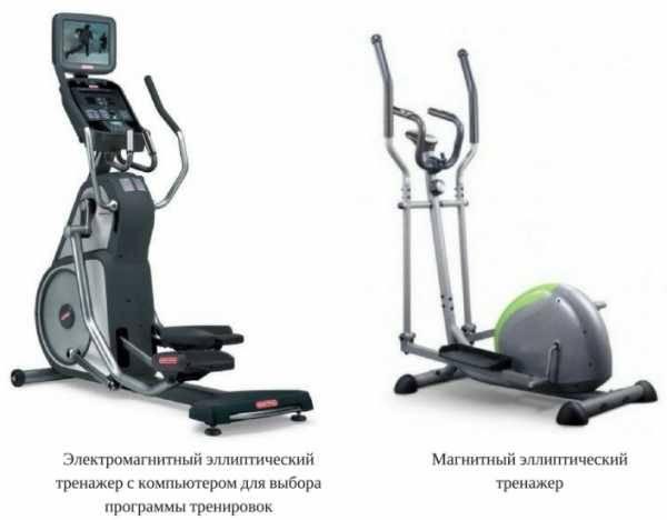 5 правил тренировок на велотренажере для похудения и фото до и после
