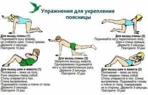 Упражнения помогающие избавится от боли в пояснице и спине. какие упражнения нельзя делать при боли в пояснице   жл