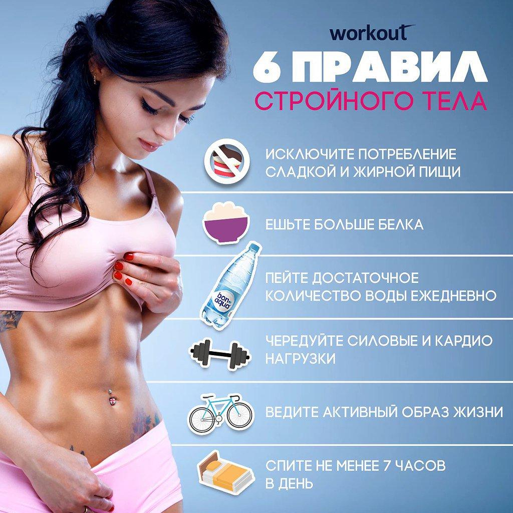 Что есть, чтобы похудеть - список продуктов и как правильно питаться