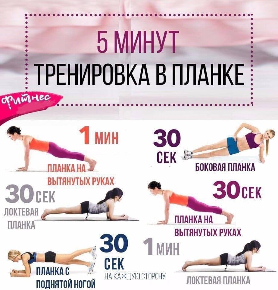 Планка для мужчин: как правильно делать, таблица на 30 дней, результаты после упражнения