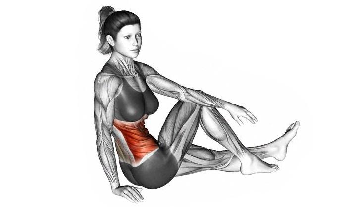 Как выполнять растяжку мышц живота - wikihow