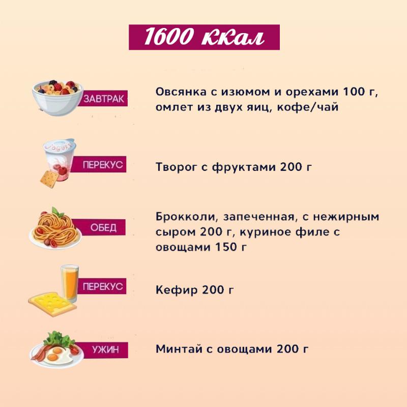 Питание на 3000 калорий в день: польза, набор веса, меню