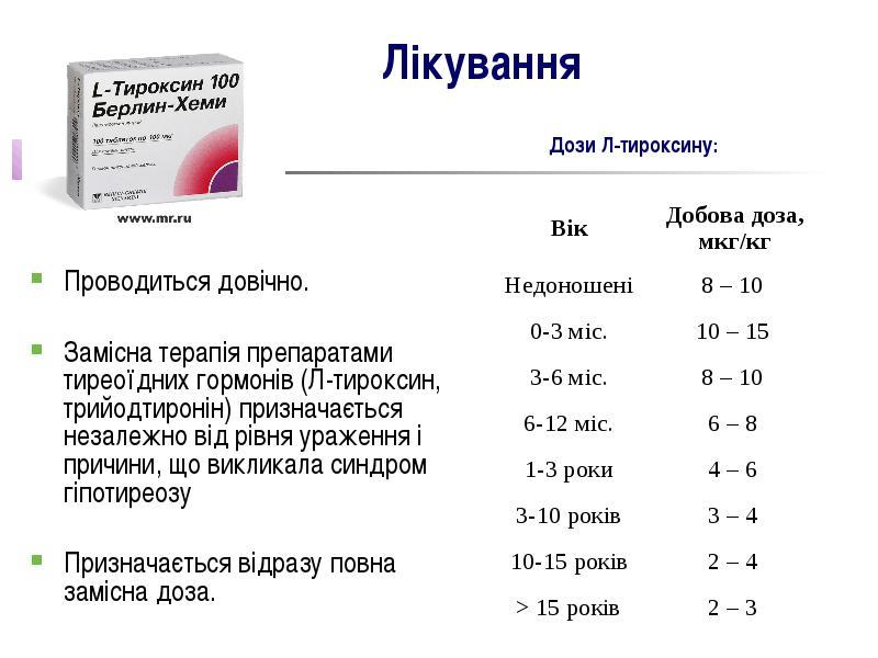 Л тироксин: инструкция по применению, противопоказания, аналоги