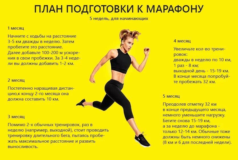 Как правильно начать бегать для начинающих: уроки и программы бега