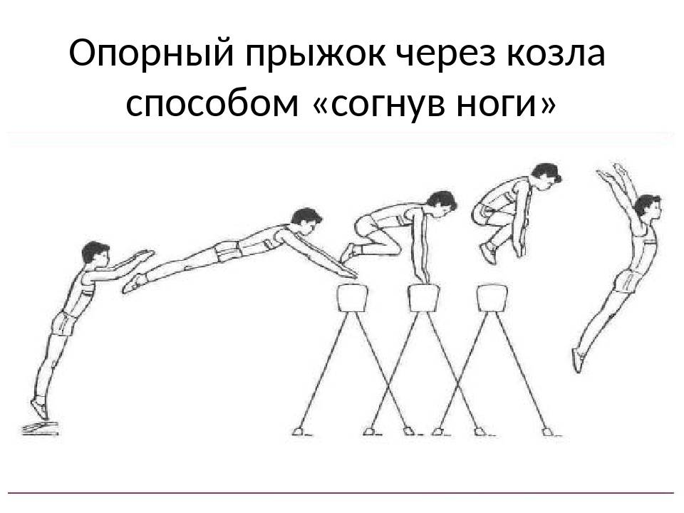 """Прыжки через """"козла"""" или """"коня"""": техника выполнения упражнения, особенности гимнастической тренировки, пошаговая инструкция для начинающих спортсменов"""