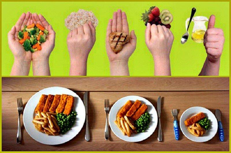 «Не худею, хоть и на диете»: 5 наиболее вероятных причин, почему не уходит вес