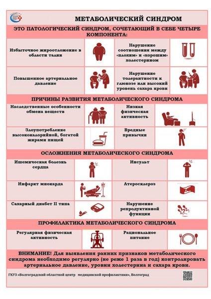 Метаболический синдром клинические рекомендации по ожирению