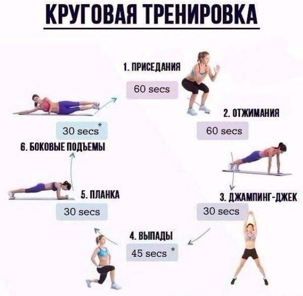 Протокол табата: упражнения для похудения и здоровья
