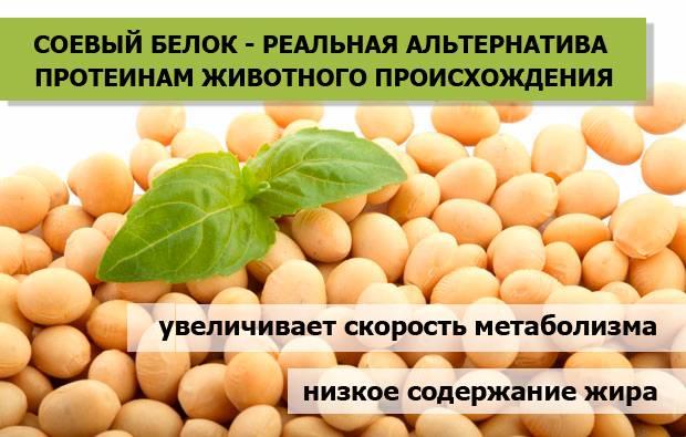 Соевый соус - польза и вред для организма мужчины и женщины