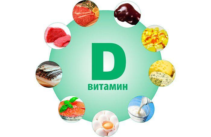 Витамин д. в чем содержится, для чего нужен, как правильно принимать