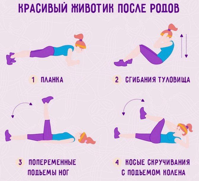 19 способов сделать живот более плоским за 1 день