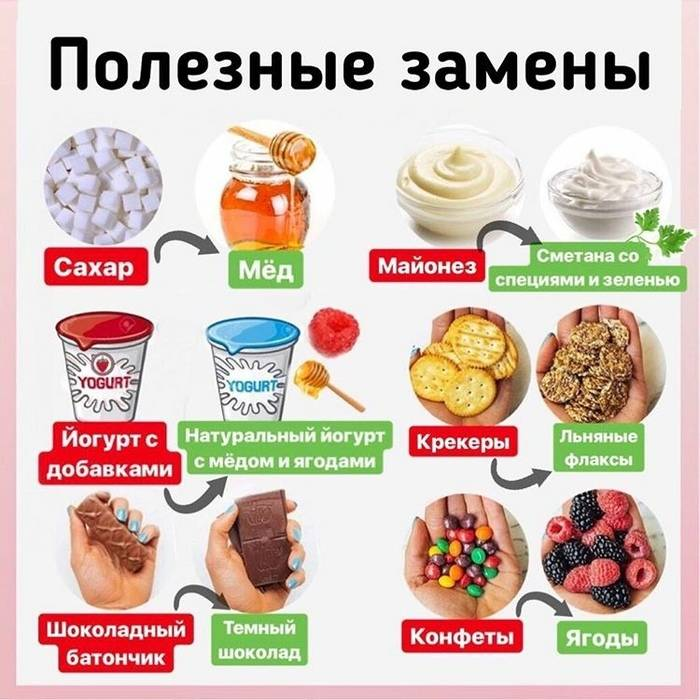 Почему сладости вредны, какие полезные сладости выбрать, чтобы не поправиться