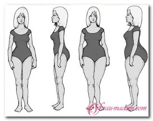Что носить женщине с типом фигуры прямоугольник? (16 фото-примеров)