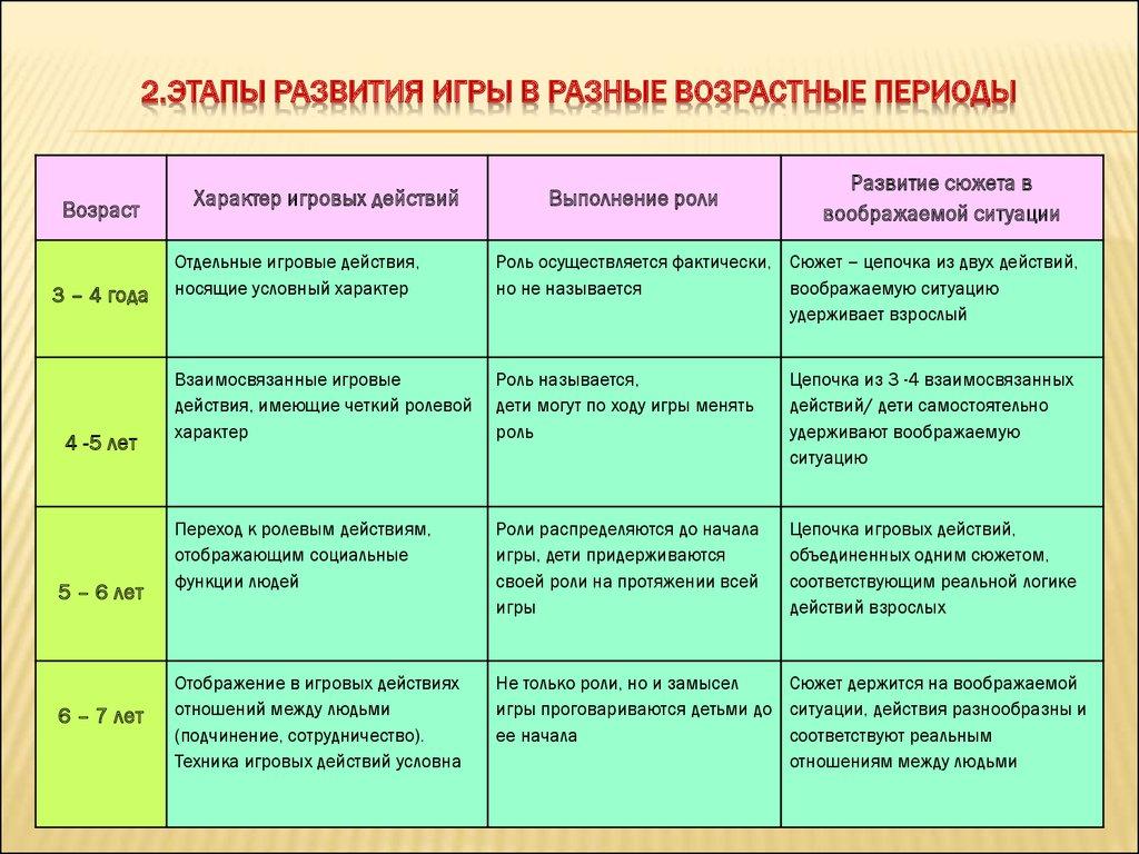 Программа тренировок для набора массы - pro-kach - бодибилдинг для начинающих