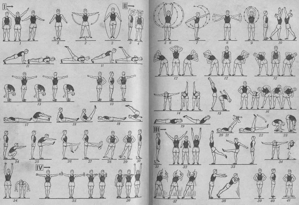 Методика занятий атлетической гимнастикой. практические рекомендации учебно-методический материал по физкультуре (10 класс) на тему