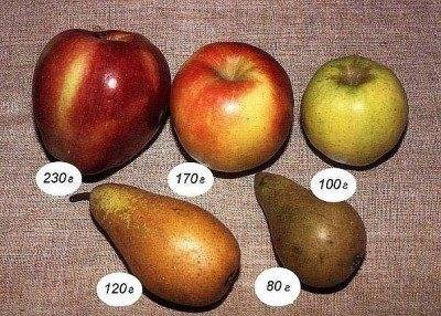 Яблоко калорийность в 1 шт. калорийность разных типов яблок | фитнес для похудения