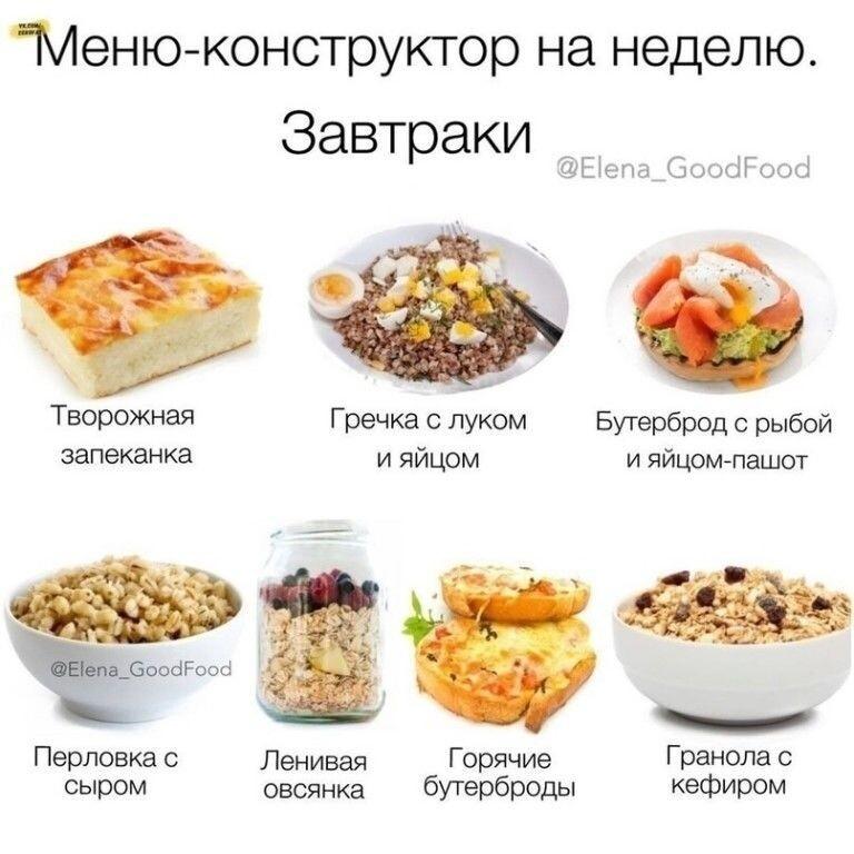 Диетический завтрак для похудения рецепты. каким должен быть правильный завтрак для похудения