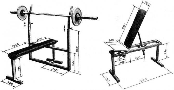 Скамья для пресса – универсальный тренажер на все тело для дома
