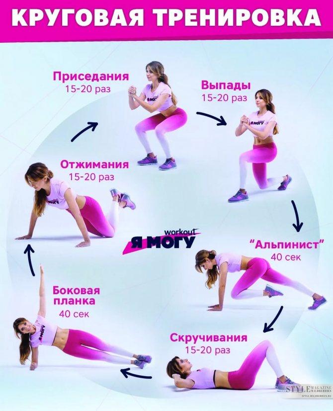 Табата упражнения для похудения: видео, протокол, тренировки, меню