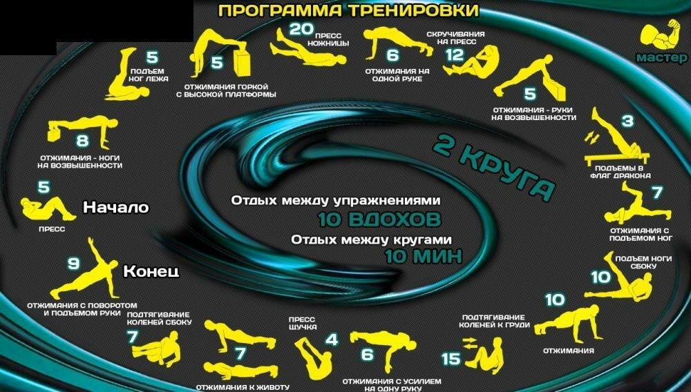 Тренировка на жиросжигание