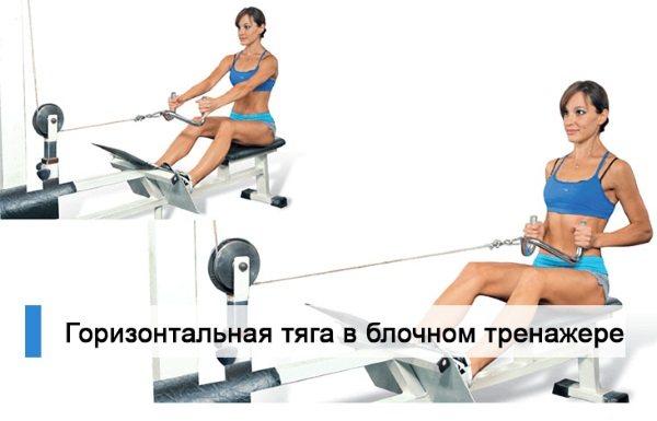 Горизонтальная (фронтальная) тяга в блочном тренажере