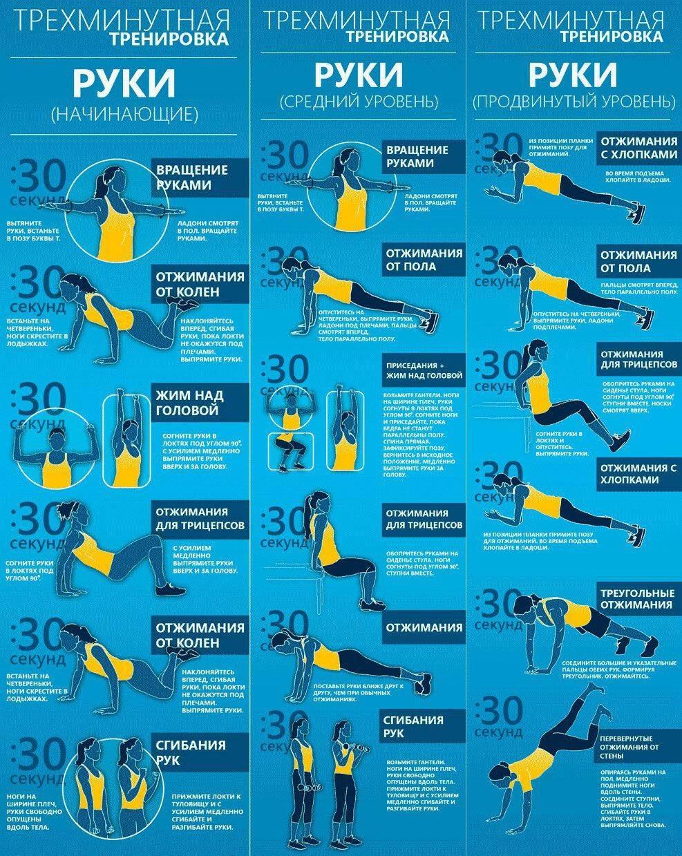 Как накачать ноги в домашних условиях: упражнения для мужчин