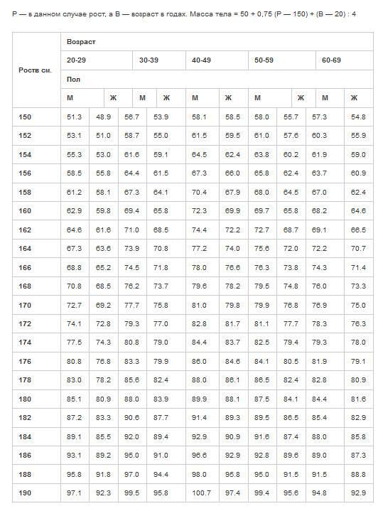 Идеальная мужская фигура — принцип золотого сечения и параметры