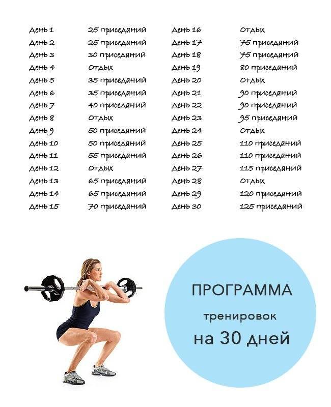 Программа тренировок для ног в тренажерном зале и в домашних условиях