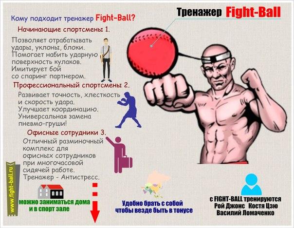 Как увеличить силу удара рукой: лучшие упражнения — life-sup.ru