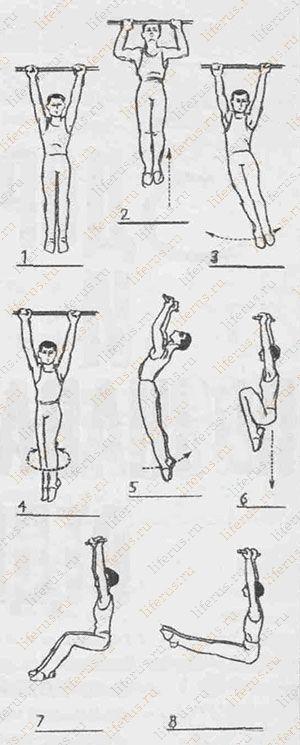 Как увеличить рост человека на 10 см: упражнения и диета для роста