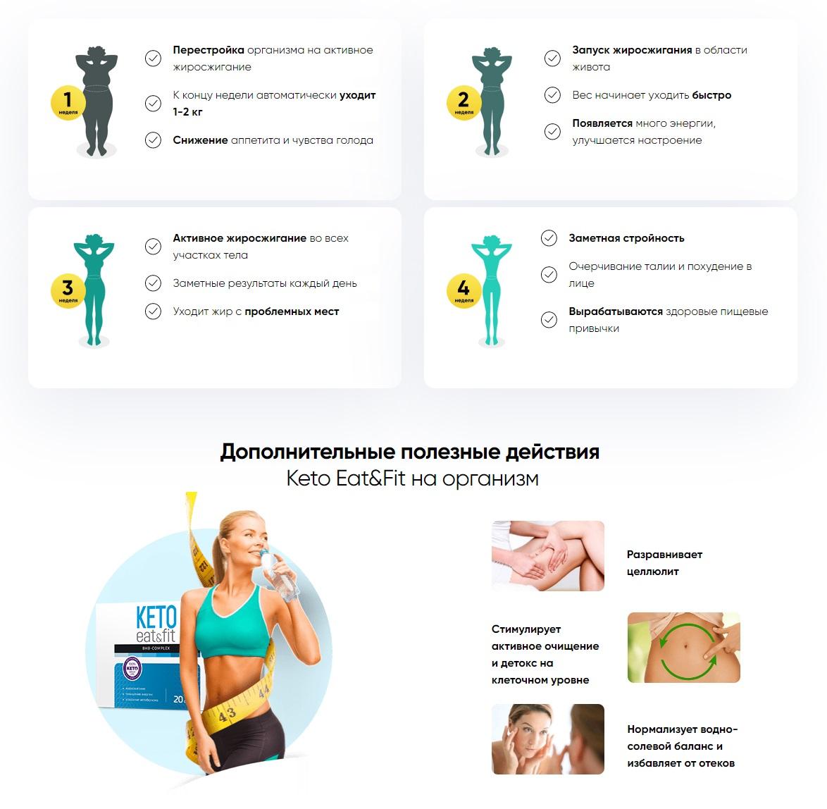 Экстремальное жиросжигание с помощью кето-диеты и четырех видов тренинга