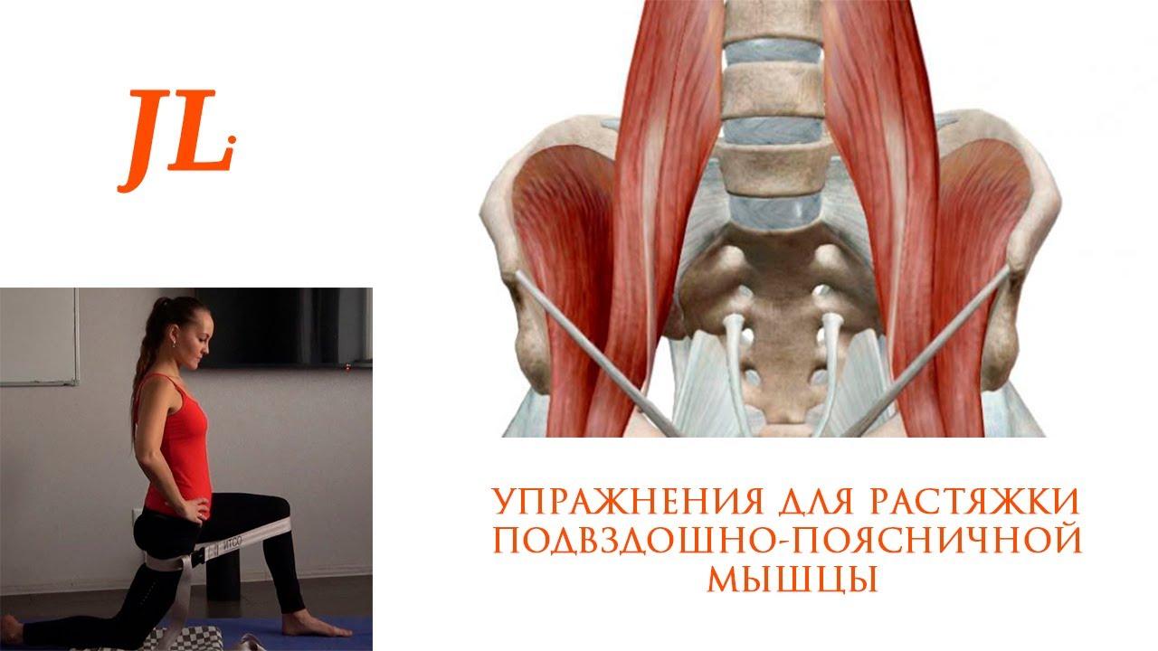 Синдром подвздошно- поясничной мышцы: причины, симптомы, диагностика и лечение