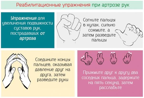 Гимнастика для кистей рук при артрите видео
