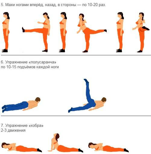 Упражнение для сжигания жира на животе - эффективное похудение для мужчин и женщин
