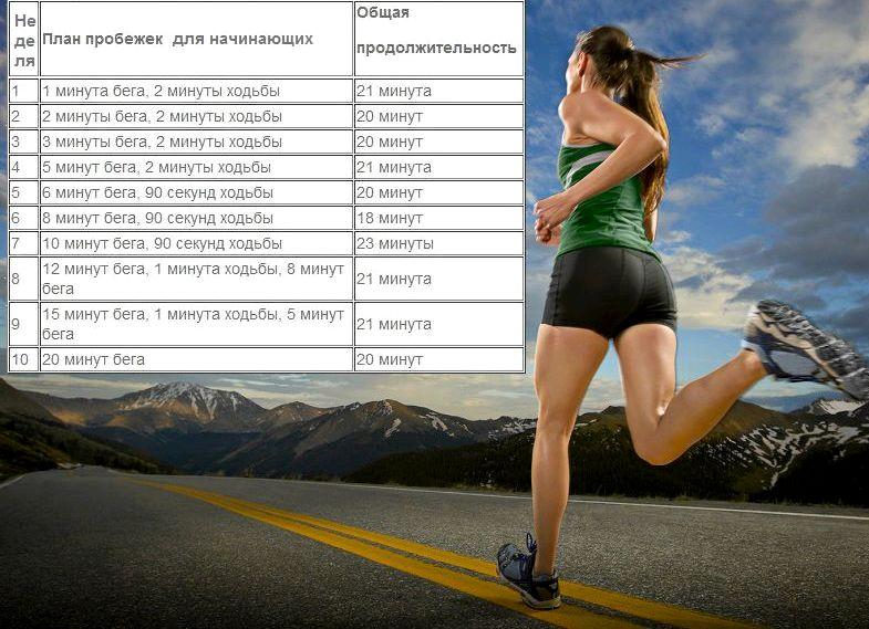 Как похудеть и убрать жир, если не можешь бегать?