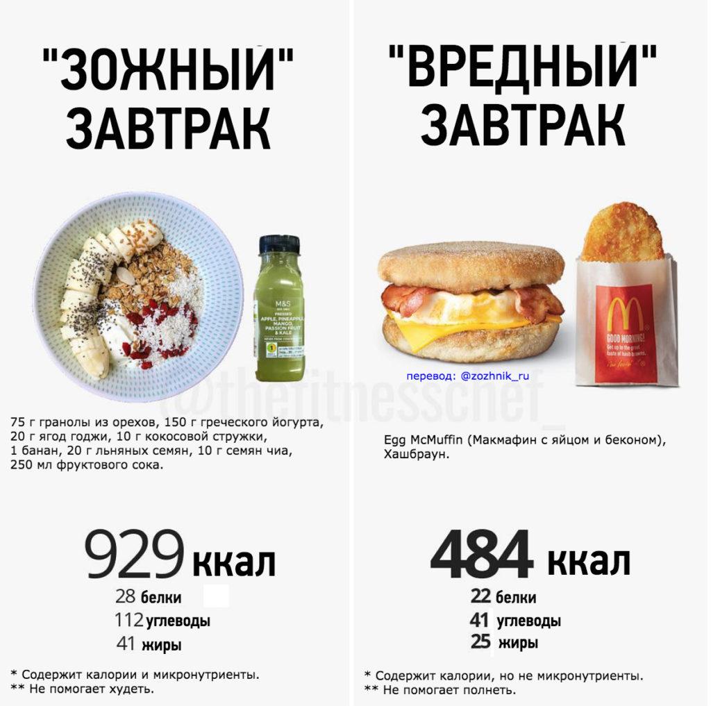 20 самых популярных мифов о похудении. худеем правильно. | на диетах