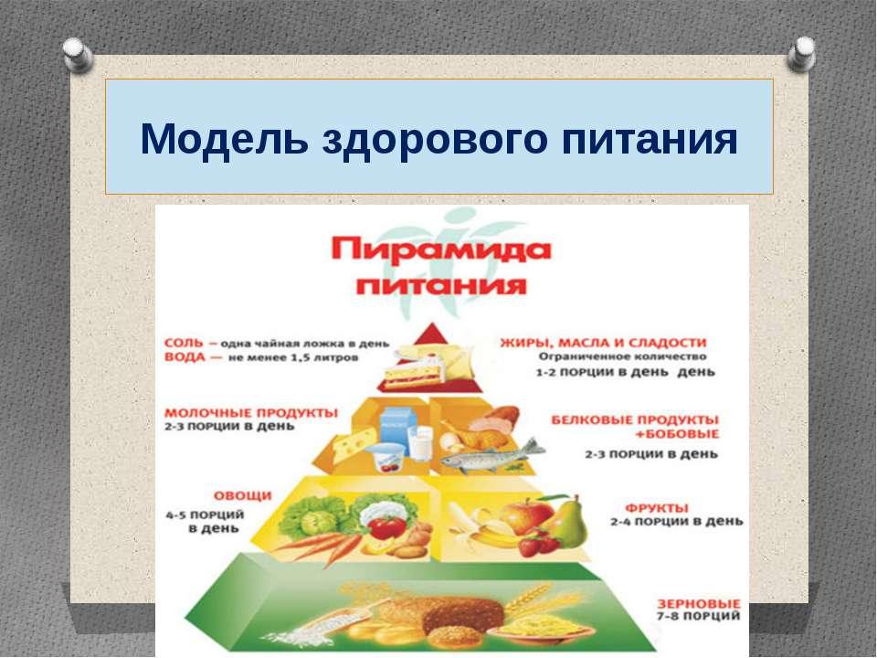Простой тест на правильное питание - бесплатно