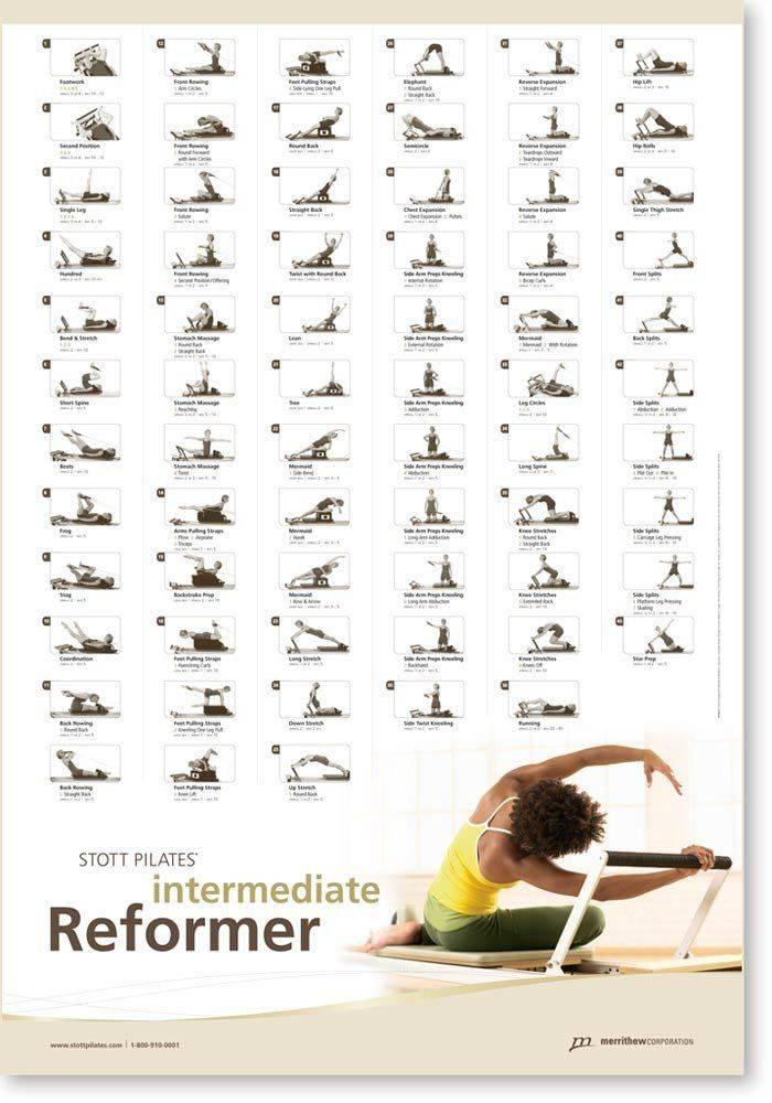 Йога — с чего начать в домашних условиях: 10 простых шагов к эффективной практике
