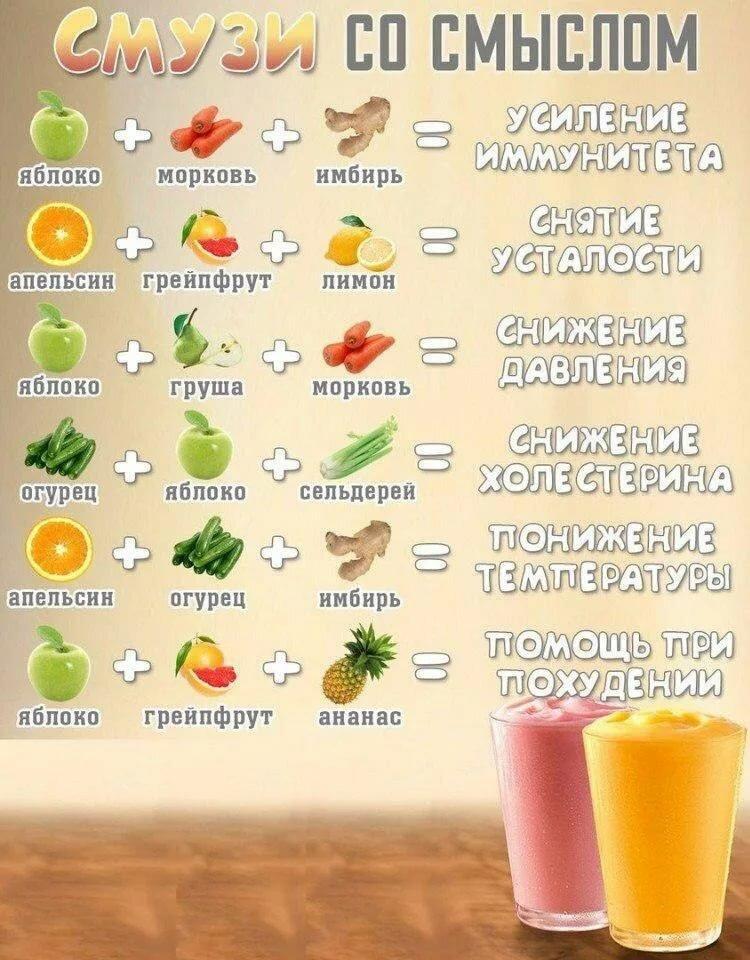Рецепты диетических коктейлей для похудения, правила приготовления в домашних условиях, в блендере
