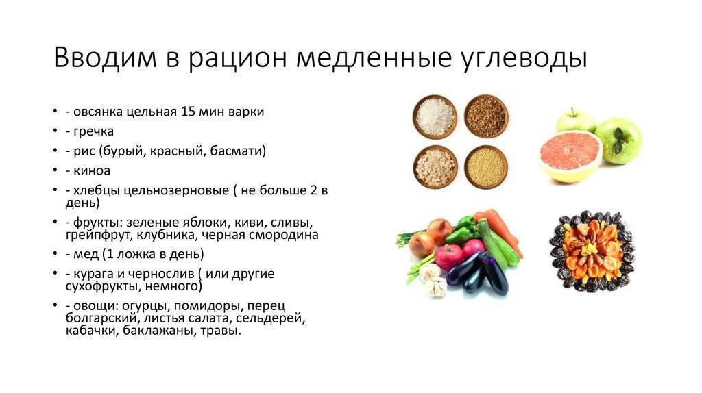 Основные принципы правильного питания для профессионального бодибилдера